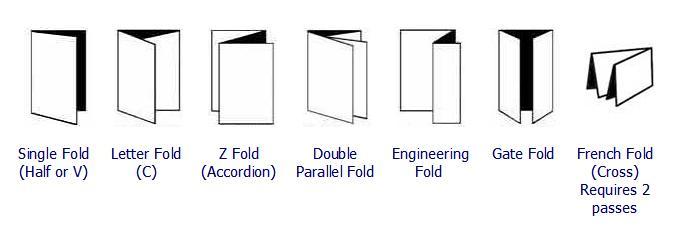 trifold folding machine